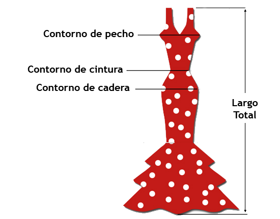 tallas-trajes-de-flamenca