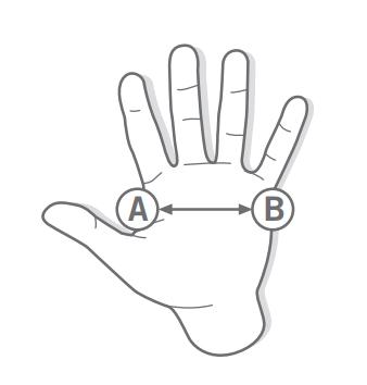 Guía de tallas de castañuelas para amateur y concierto