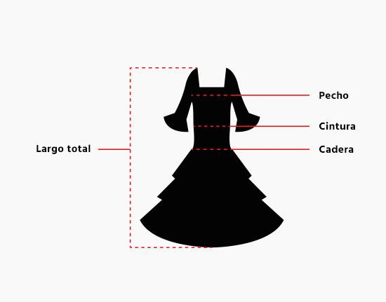 Tabla tallaje vestidos y faldas flamencas