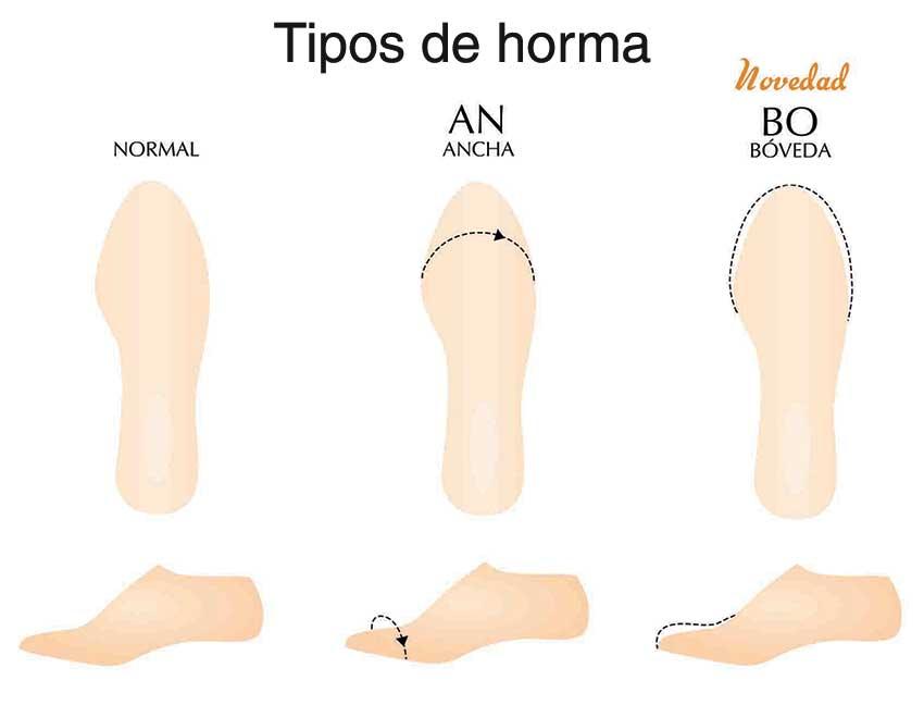 Tipos de Horna en zapatos de flamenco Begoña Cervera